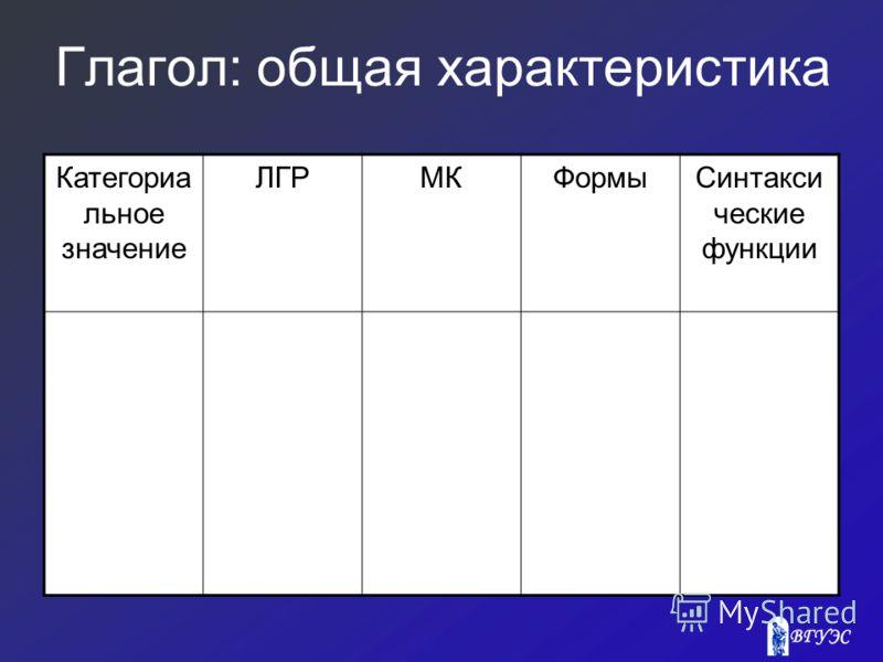 Глагол: общая характеристика Категориа льное значение ЛГРМКФормыСинтакси ческие функции
