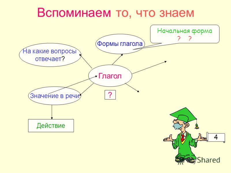 Вспоминаем то, что знаем Глагол Значение в речи На какие вопросы отвечает? ? Действие Формы глагола Начальная форма ? 4