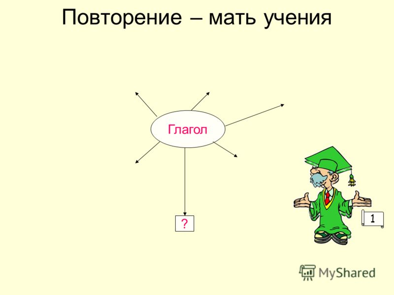 Повторение – мать учения Глагол ? 1