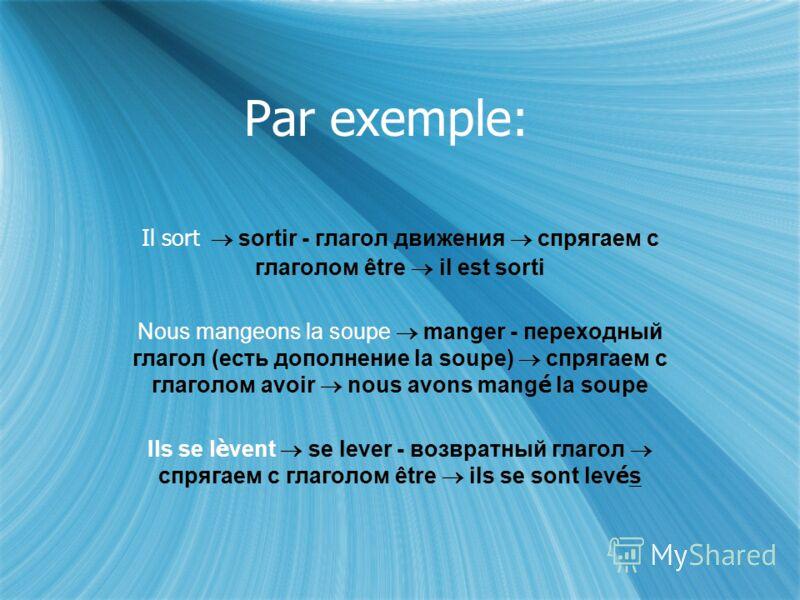 Шаг 1 и 2: Глагол возвратный невозвратный глагол непереходный / переходный ( один из 15 ) Спрягаем с être спрягаем с avoir + participe pass é Глагол возвратный невозвратный глагол непереходный / переходный ( один из 15 ) Спрягаем с être спрягаем с av