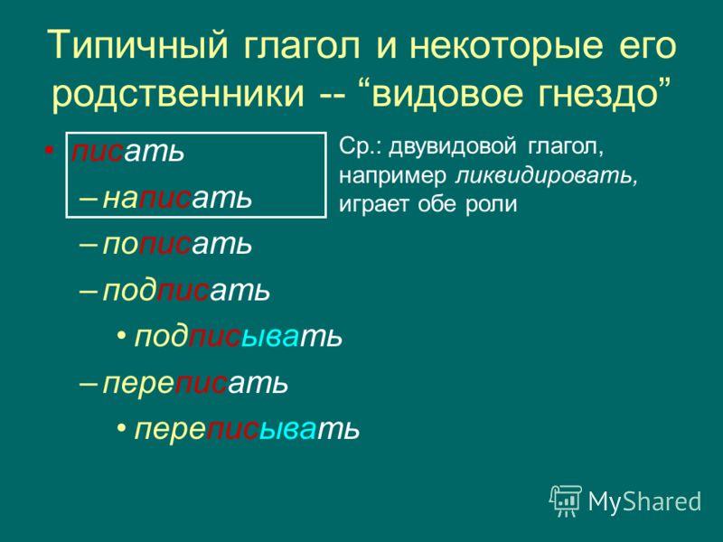 Типичный глагол и некоторые его родственники -- видовое гнездо писать –написать –пописать –подписать подписывать –переписать переписывать Ср.: двувидовой глагол, например ликвидировать, играет обе роли