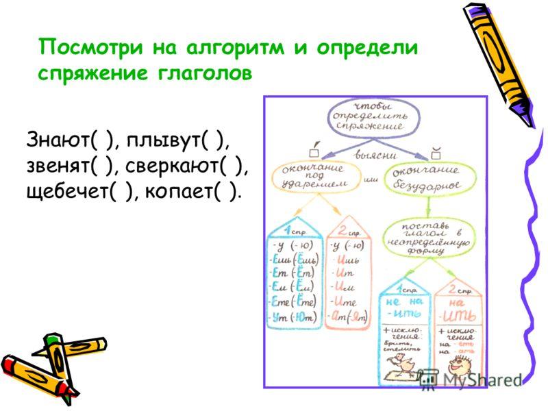 Посмотри на алгоритм и определи спряжение глаголов Знают( ), плывут( ), звенят( ), сверкают( ), щебечет( ), копает( ).
