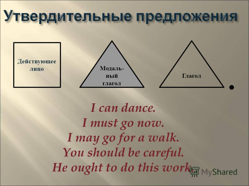 Действующее лицо Модаль- ный глагол Глагол I can dance. I must go now. I may go for a walk. You should be careful. He ought to do this work.