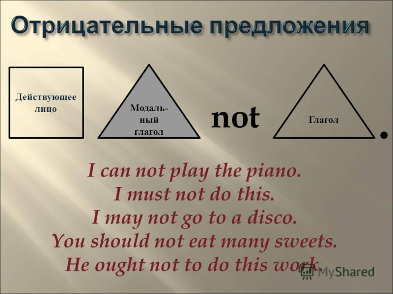 not Действующее лицо Модаль- ный глагол Глагол I can not play the piano. I must not do this. I may not go to a disco. You should not eat many sweets. He ought not to do this work.