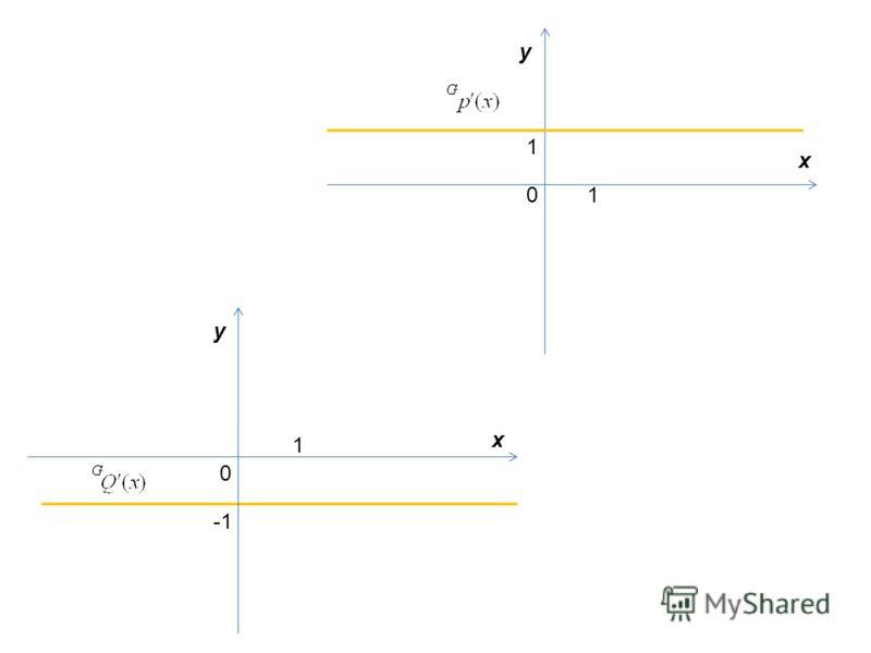 x y x y 10 0 1 1