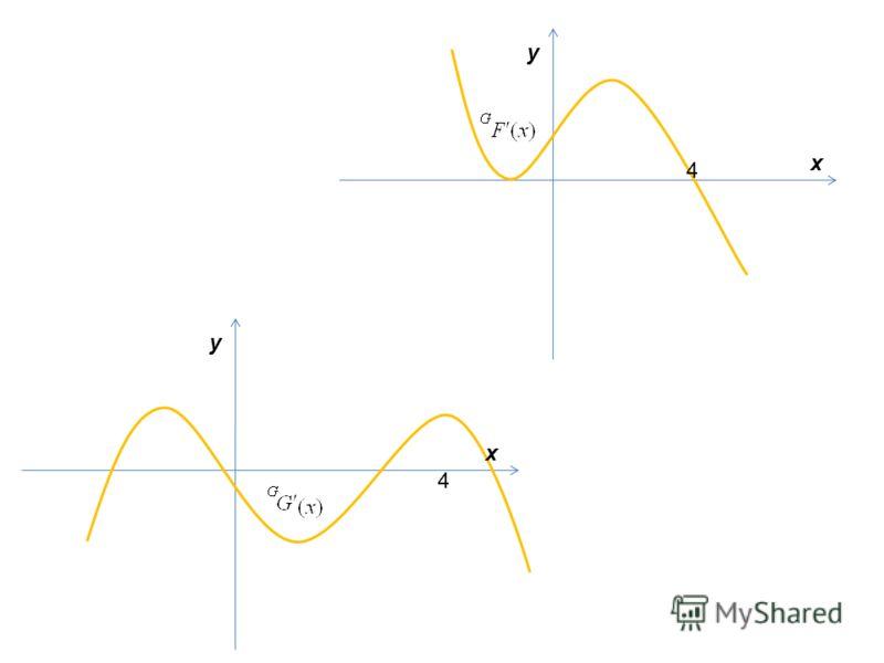 x y y x 4 4