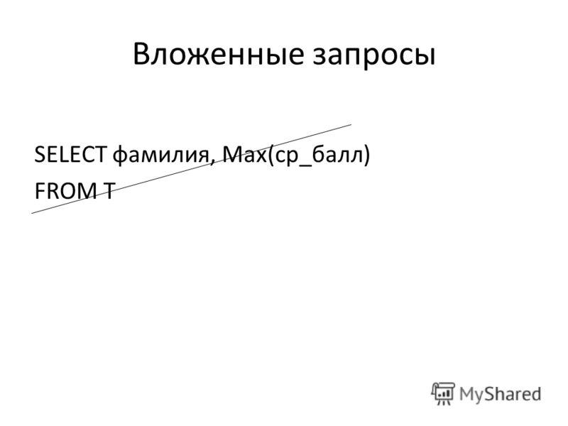 Вложенные запросы SELECT фамилия, Max(ср_балл) FROM T