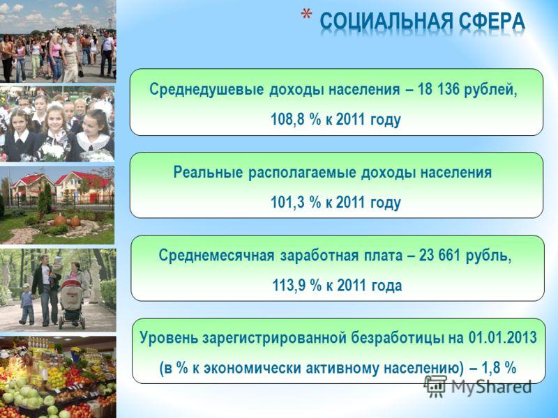 Среднедушевые доходы населения – 18 136 рублей, 108,8 % к 2011 году Реальные располагаемые доходы населения 101,3 % к 2011 году Среднемесячная заработная плата – 23 661 рубль, 113,9 % к 2011 года Уровень зарегистрированной безработицы на 01.01.2013 (
