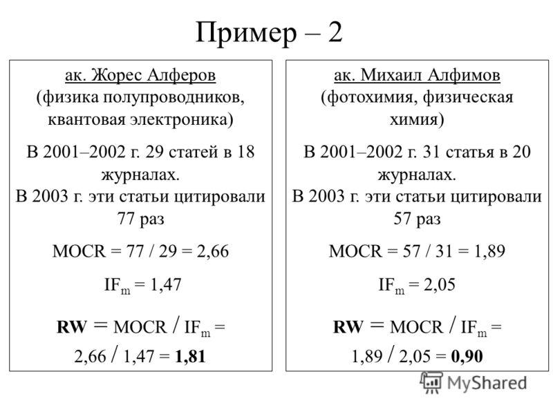 Пример – 2 ак. Жорес Алферов (физика полупроводников, квантовая электроника) В 2001–2002 г. 29 статей в 18 журналах. В 2003 г. эти статьи цитировали 77 раз MOCR = 77 / 29 = 2,66 IF m = 1,47 RW = MOCR / IF m = 2,66 / 1,47 = 1,81 ак. Михаил Алфимов (фо