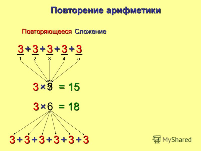 Урок на тему: Степень числа. Квадрат и куб числа.