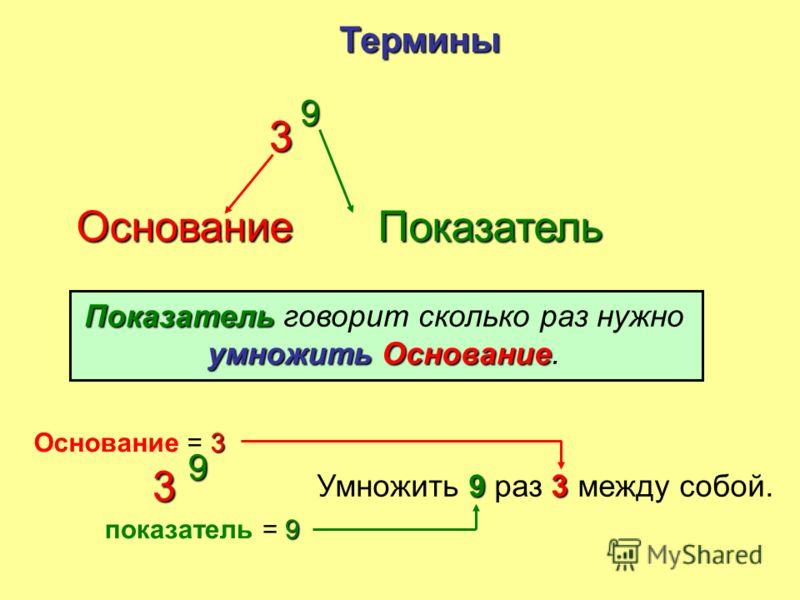 Найдите значение степени 3232 = 9 5353 = 125 7373 = 343 10 3 = 1 000 15 1 = 15 2626 = 64 1919 = 1 0404 = 0 3434 = 81 4343 = 64