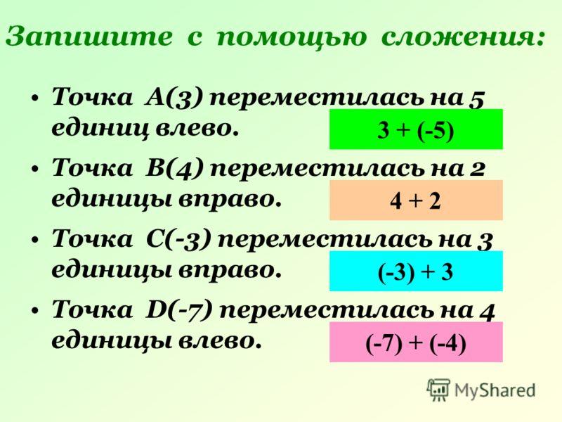 Запишите с помощью сложения: Точка А(3) переместилась на 5 единиц влево. 3 + (-5) Точка В(4) переместилась на 2 единицы вправо. 4 + 2 Точка С(-3) переместилась на 3 единицы вправо. (-3) + 3 Точка D(-7) переместилась на 4 единицы влево. (-7) + (-4)
