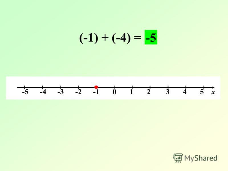 -5 -4 -3 -2 -1 0 1 2 3 4 5 х (-1) + (-4) = -5