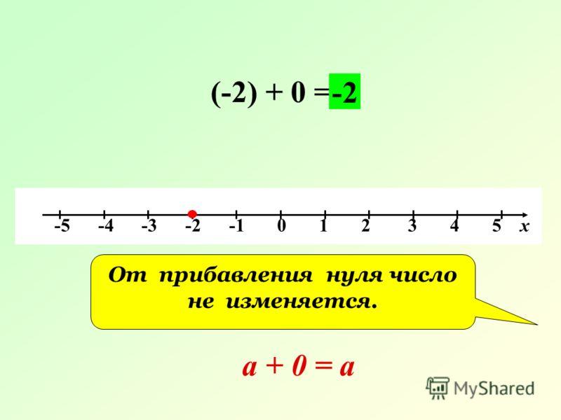-5 -4 -3 -2 -1 0 1 2 3 4 5 х (-2) + 0 = -2 От прибавления нуля число не изменяется. а + 0 = а