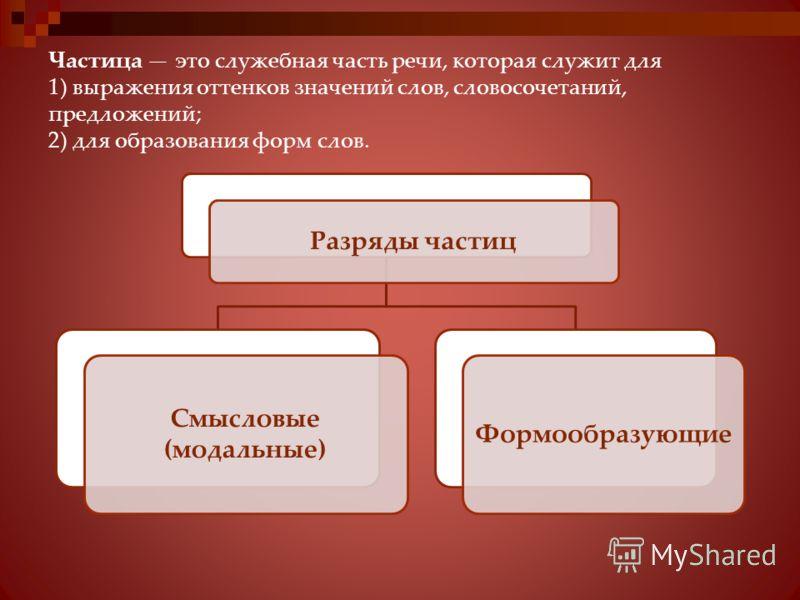 Частица это служебная часть речи, которая служит для 1) выражения оттенков значений слов, словосочетаний, предложений; 2) для образования форм слов. Разряды частиц Смысловые (модальные) Формообразующие