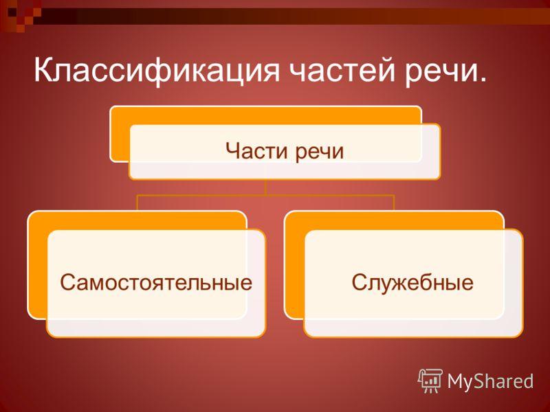 Классификация частей речи. Части речи СамостоятельныеСлужебные