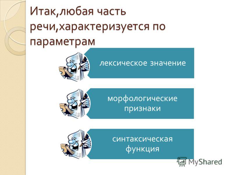 Итак, любая часть речи, характеризуется по параметрам лексическое значение морфологические признаки синтаксическая функция