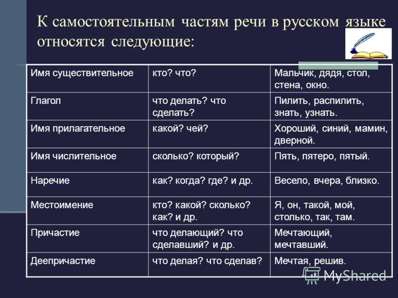 К самостоятельным частям речи в русском языке относятся следующие: Имя существительноекто? что?Мальчик, дядя, стол, стена, окно. Глаголчто делать? что сделать? Пилить, распилить, знать, узнать. Имя прилагательноекакой? чей?Хороший, синий, мамин, двер