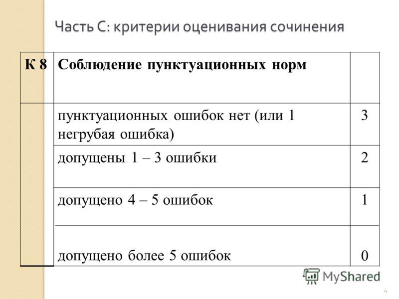Часть С : критерии оценивания сочинения К 8Соблюдение пунктуационных норм пунктуационных ошибок нет (или 1 негрубая ошибка) 3 допущены 1 – 3 ошибки2 допущено 4 – 5 ошибок допущено более 5 ошибок 1010 4
