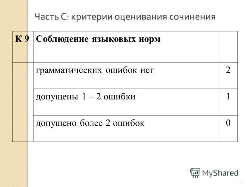 Часть С : критерии оценивания сочинения К 9Соблюдение языковых норм грамматических ошибок нет2 допущены 1 – 2 ошибки1 допущено более 2 ошибок0 5