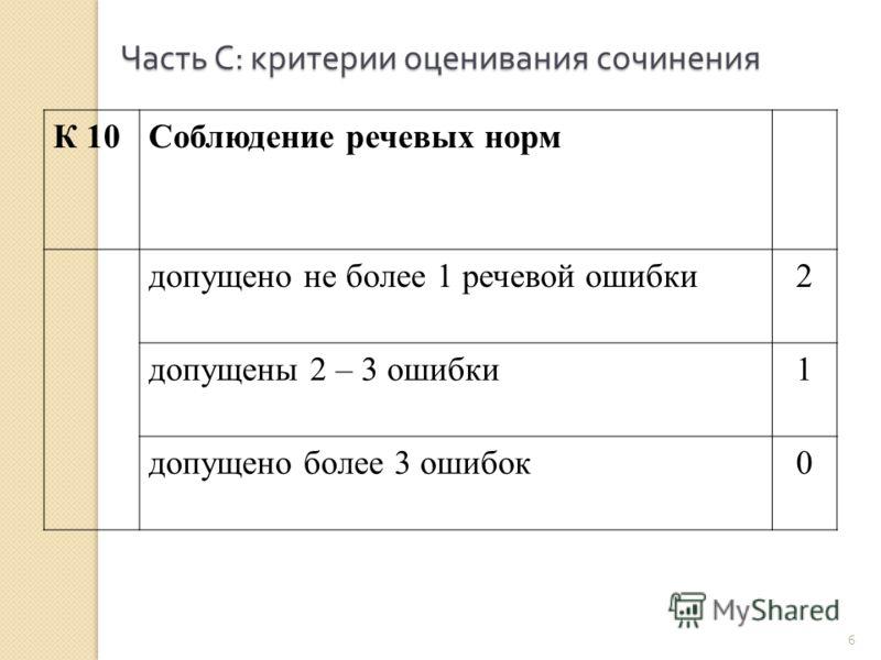 Часть С : критерии оценивания сочинения К 10Соблюдение речевых норм допущено не более 1 речевой ошибки2 допущены 2 – 3 ошибки1 допущено более 3 ошибок0 6