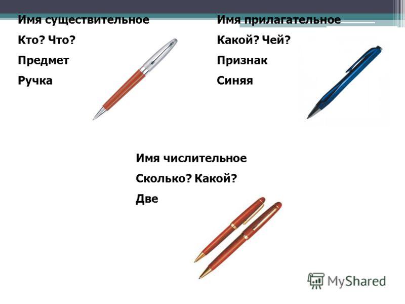 Имя существительное Кто? Что? Предмет Ручка Имя прилагательное Какой? Чей? Признак Синяя Имя числительное Сколько? Какой? Две