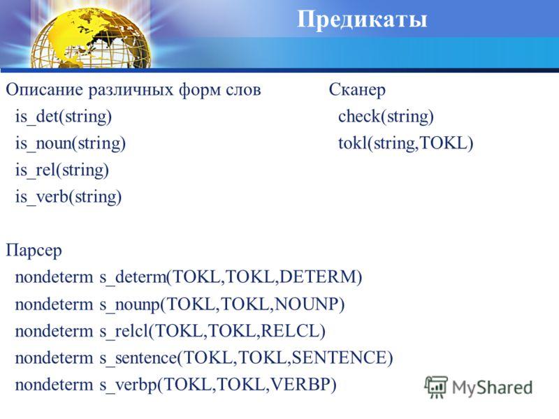 Предикаты Описание различных форм слов is_det(string) is_noun(string) is_rel(string) is_verb(string) Парсер nondeterm s_determ(TOKL,TOKL,DETERM) nondeterm s_nounp(TOKL,TOKL,NOUNP) nondeterm s_relcl(TOKL,TOKL,RELCL) nondeterm s_sentence(TOKL,TOKL,SENT