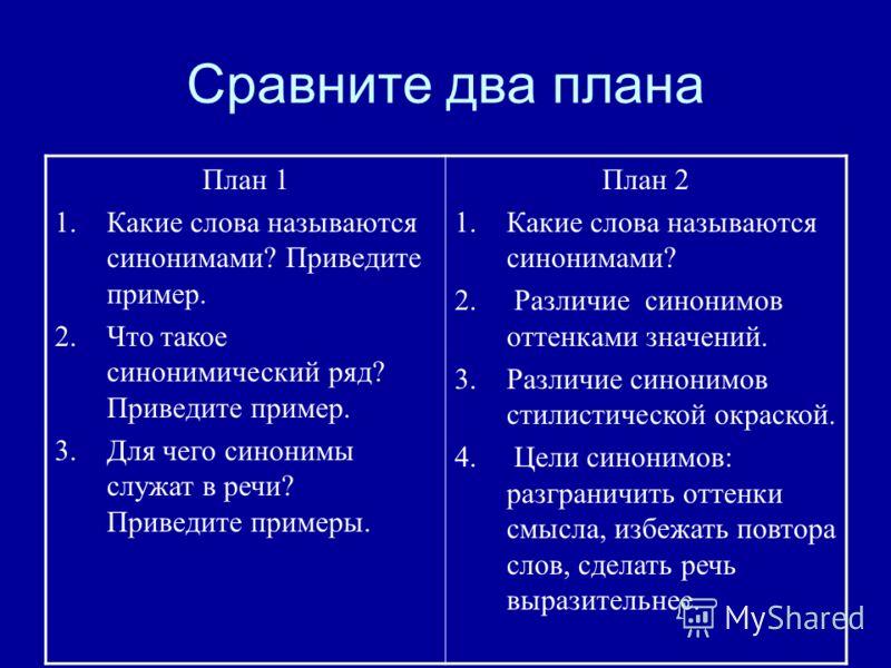 Сравните два плана План 1 1.Какие слова называются синонимами? Приведите пример. 2.Что такое синонимический ряд? Приведите пример. 3.Для чего синонимы служат в речи? Приведите примеры. План 2 1.Какие слова называются синонимами? 2. Различие синонимов