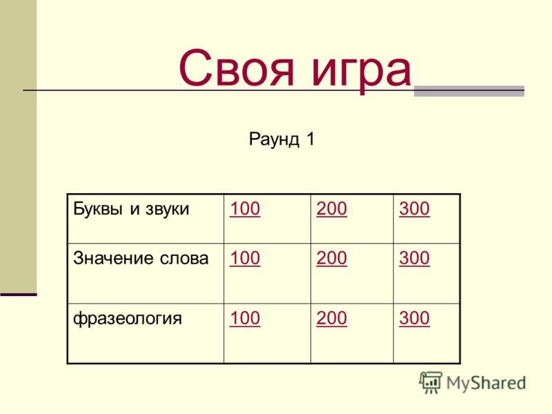 Буквы и звуки100200300 Значение слова100200300 фразеология100200300 Раунд 1