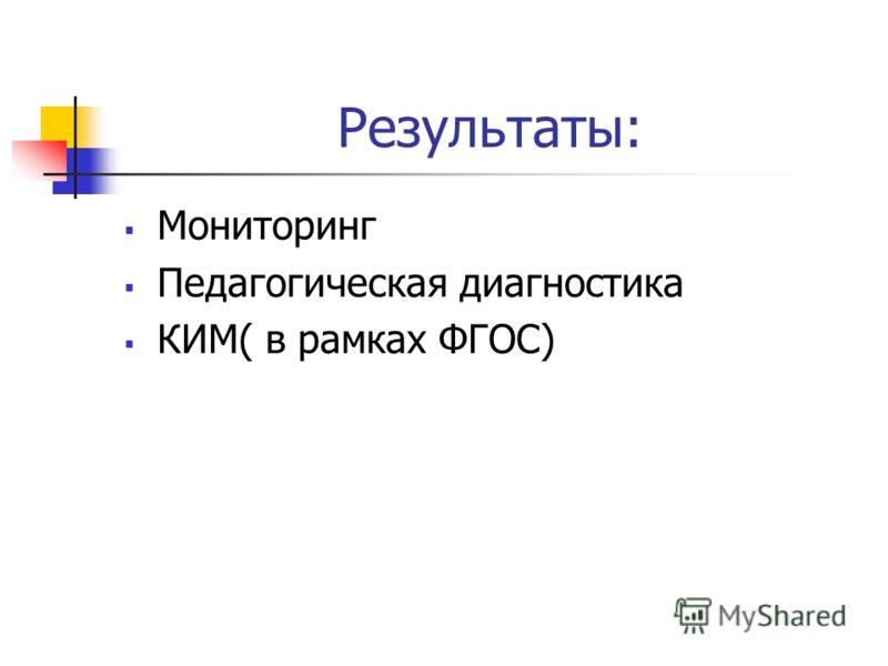 Результаты: Мониторинг Педагогическая диагностика КИМ( в рамках ФГОС)
