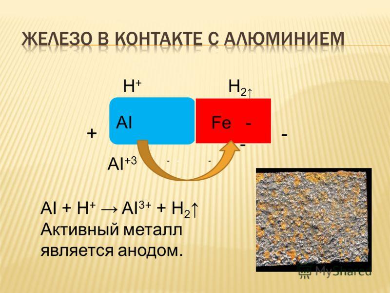 AI AI +3 Fe - - - - - H + H 2 AI + H + AI 3+ + H 2 Активный металл является анодом. +-