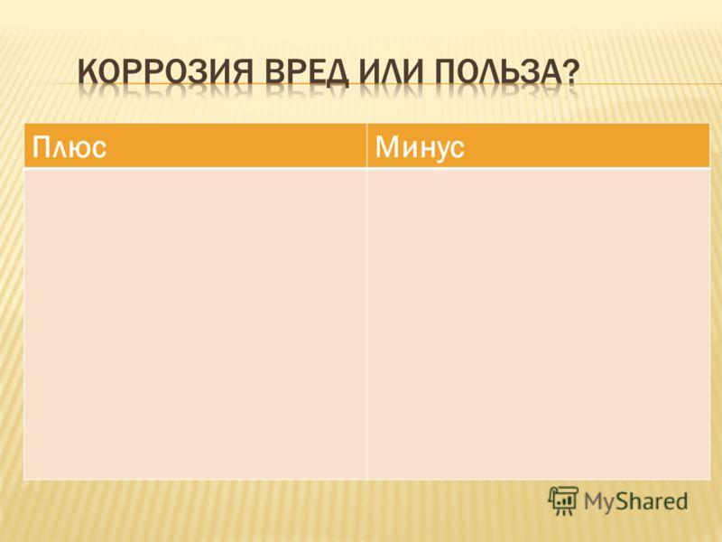 ПлюсМинус