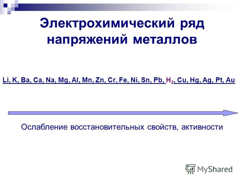 Электрохимический ряд напряжений металлов Li, K, Ba, Ca, Na, Mg, Al, Mn, Zn, Cr, Fe, Ni, Sn, Pb, H 2, Cu, Hg, Ag, Pt, Au Ослабление восстановительных свойств, активности