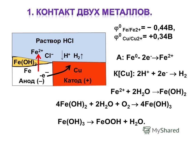 Раствор HCl Fe Анод (–) Cu Катод (+) -e¯ H 2 Cl Н + Fe 2+ Fe(OH) 2 К[Cu]: 2Н + + 2e - Н 2 А: Fe 0 - 2e - Fe 2+ 4Fe(OH) 2 + 2H 2 O + O 2 4Fe(OH) 3 Fe 2+ + 2H 2 O Fe(OH) 2 Fe(ОН) 3 FeOOH + Н 2 О. 0 Fe/Fe2+ = 0,44B, 0 Сu/Cu2+ = +0,34B