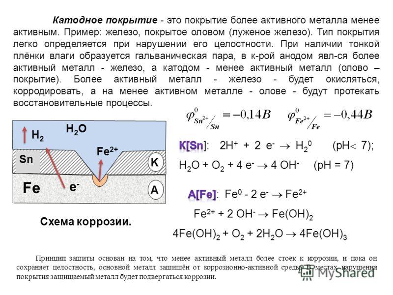 е-е- Fe Fe 2+ Sn H2OH2O K A Схема коррозии. Н2Н2 Катодное покрытие - это покрытие более активного металла менее активным. Пример: железо, покрытое оловом (луженое железо). Тип покрытия легко определяется при нарушении его целостности. При наличии тон