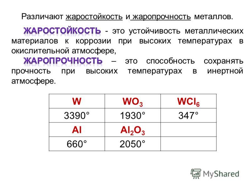 WWO 3 WCl 6 3390°1930°347° AlAl 2 O 3 660°2050°