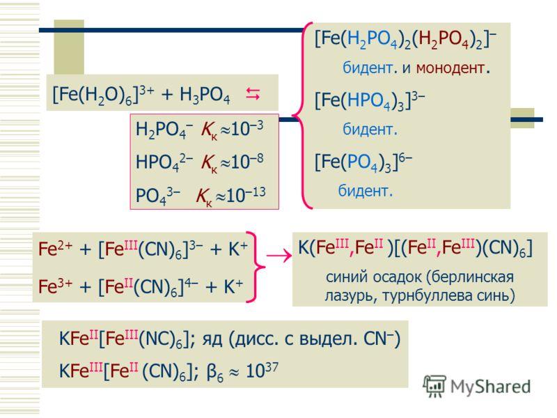 Комплексные соединения железа [Fe(H 2 O) 6 ] 3+ + H 3 PO 4 H 2 PO 4 – K к 10 –3 HPO 4 2– K к 10 –8 PO 4 3– K к 10 –13 [Fe(H 2 PO 4 ) 2 (H 2 PO 4 ) 2 ] – бидент. и монодент. [Fe(HPO 4 ) 3 ] 3– бидент. [Fe(PO 4 ) 3 ] 6– бидент. Fe 2+ + [Fe III (CN) 6 ]