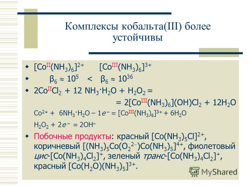 Комплексы кобальта(III) более устойчивы [Co II (NH 3 ) 6 ] 2+ [Co III (NH 3 ) 6 ] 3+ β 6 10 5 < β 6 10 36 2Co II Cl 2 + 12 NH 3 ·H 2 O + H 2 O 2 = = 2[Co III (NH 3 ) 6 ](OH)Cl 2 + 12H 2 O Co 2+ + 6NH 3 ·H 2 O – 1e – = [Co III (NH 3 ) 6 ] 3+ + 6H 2 O