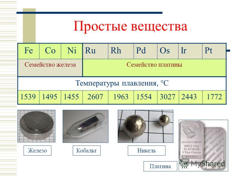 Простые вещества FeCoNi Семейство железа RuRhPdOsIrPt Семейство платины Температуры плавления, °С 153914951455260719631554302724431772 ЖелезоКобальтНикель Платина