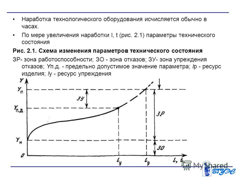 Наработка технологического оборудования исчисляется обычно в часах. По мере увеличения наработки l, t (рис. 2.1) параметры технического состояния Рис. 2.1. Схема изменения параметров технического состояния ЗР- зона работоспособности; ЗО - зона отказо
