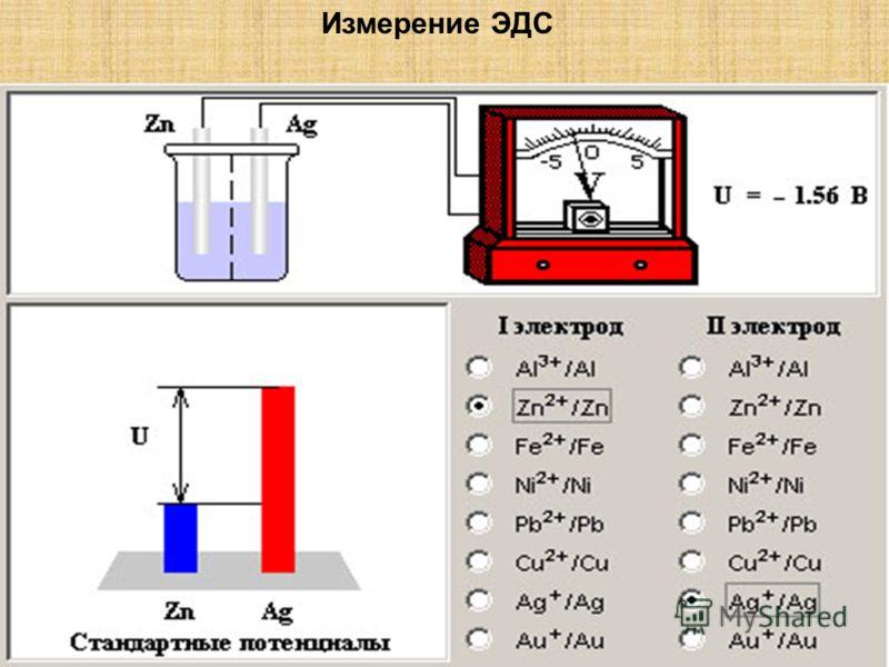 Измерение ЭДС