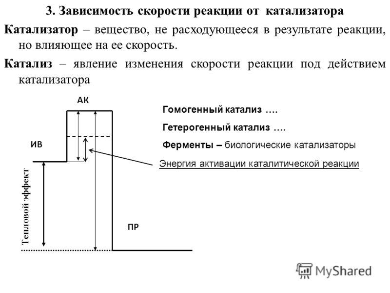 3. Зависимость скорости реакции от катализатора Катализатор – вещество, не расходующееся в результате реакции, но влияющее на ее скорость. Катализ – явление изменения скорости реакции под действием катализатора ИВ АК ПР Тепловой эффект Гомогенный кат