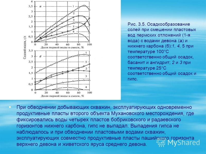 Рис. 3.5. Осадкообразование солей при смешении пластовых вод пермских отложений (1-я вода) с водами девона (а) и нижнего карбона (б):1, 4, 5 при температуре 100°С соответственно общий осадок, басанит и ангидрит; 2 и 3 при температуре 25°С соответстве