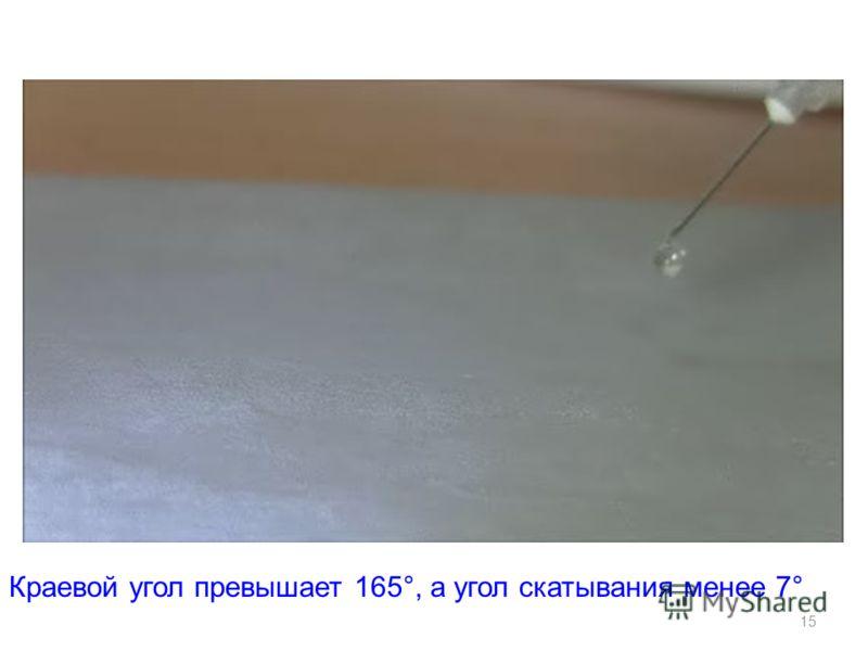 Краевой угол превышает 165°, а угол скатывания менее 7° 15