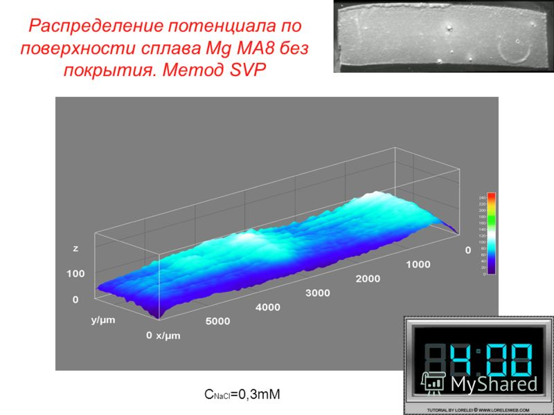 Распределение потенциала по поверхности сплава Mg MA8 без покрытия. Метод SVP C NaCl =0,3mМ 29