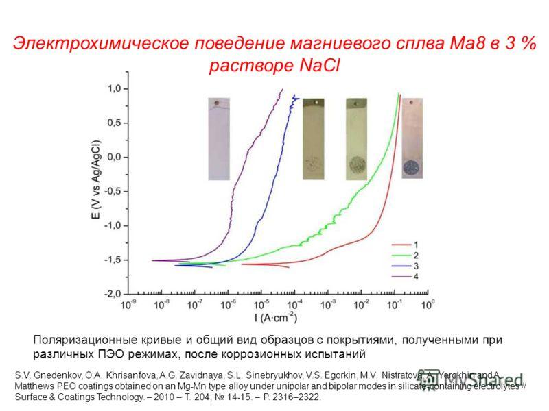 Электрохимическое поведение магниевого сплва Ма8 в 3 % растворе NaCl Поляризационные кривые и общий вид образцов с покрытиями, полученными при различных ПЭО режимах, после коррозионных испытаний S.V. Gnedenkov, O.A. Khrisanfova, A.G. Zavidnaya, S.L.