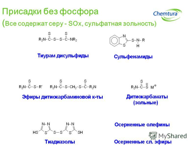 Присадки без фосфора ( Все содержат серу - SOx, сульфатная зольность)