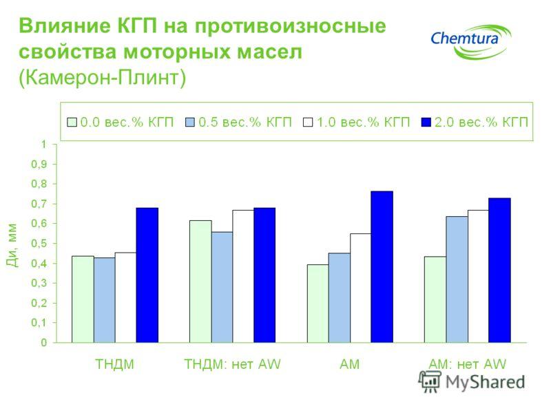 Влияние КГП на противоизносные свойства моторных масел (Камерон-Плинт) Ди, мм