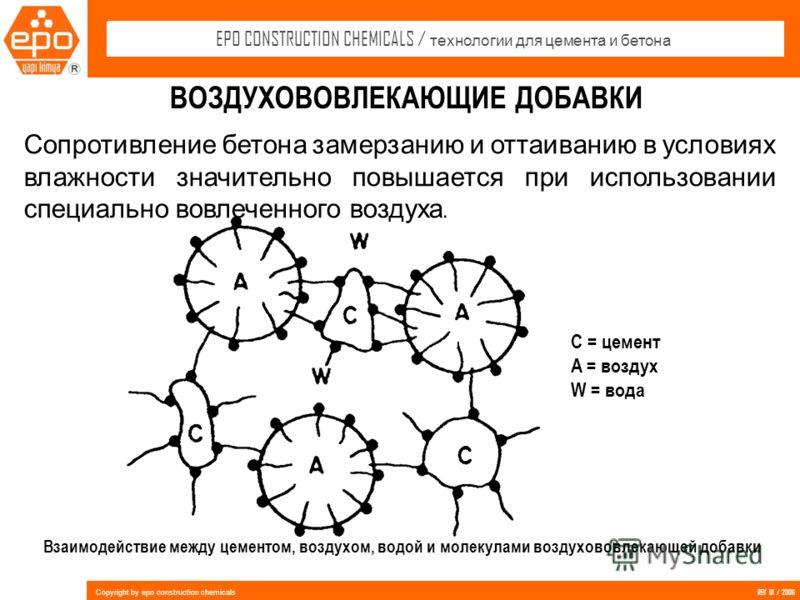 REV 01 / 2006 Copyright by epo construction chemicals EPO CONSTRUCTION CHEMICALS / c e m e n t a n d c o n c r e t e t e c h n o l o g i e s ВОЗДУХОВОВЛЕКАЮЩИЕ ДОБАВКИ Сопротивление бетона замерзанию и оттаиванию в условиях влажности значительно повы
