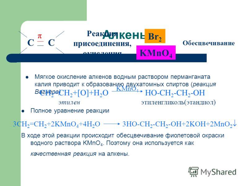«Качественные реакции в органической химии»